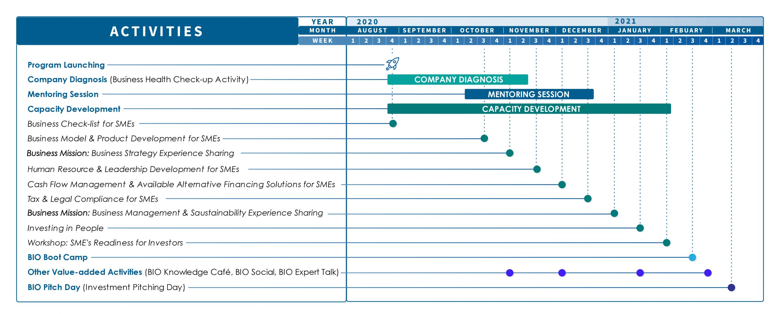 Cambodia investment law 2021 calendar trade related investment measures summary of the odyssey